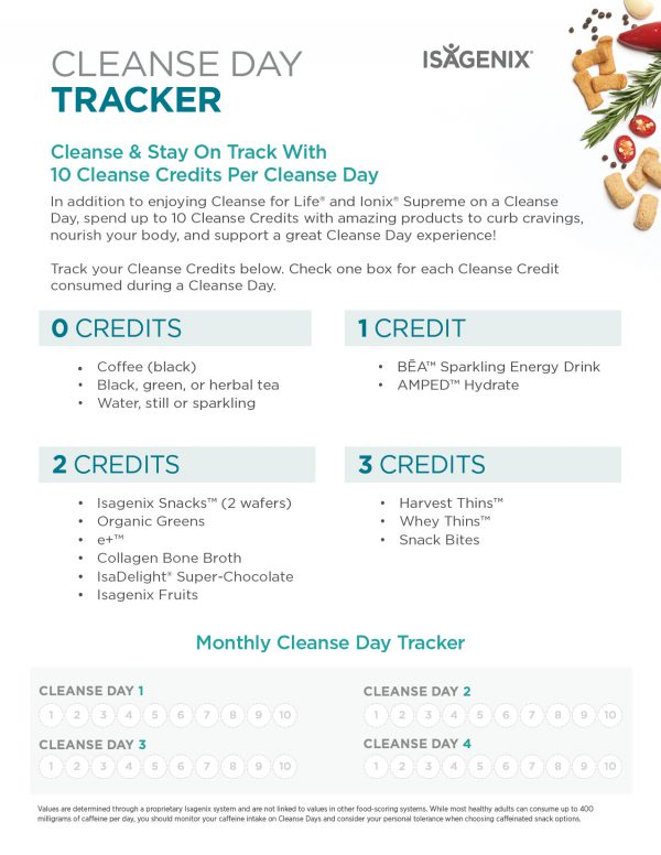 cleanse day tracker